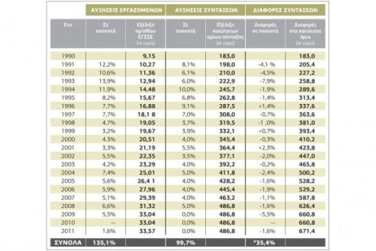 %cf%80%ce%b9%ce%bd%ce%b1%ce%ba%ce%b5%cf%82