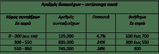 13%ce%b7-%cf%83%cf%8d%ce%bd%cf%84%ce%b1%ce%be%ce%b7